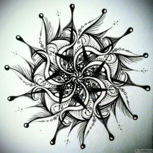 abstraktsiya